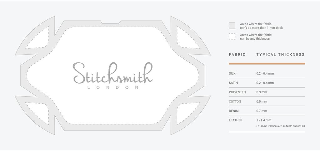 Stitchsmith fabric for faq for clutch
