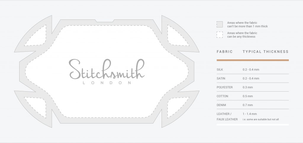 Stitchsmith Clutch - Fabric Options